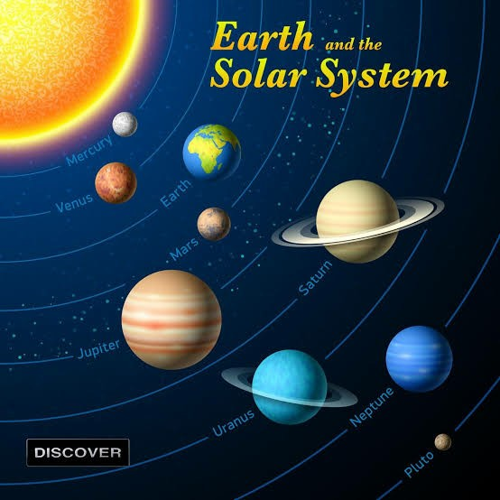 सौर मंडल भाग -1